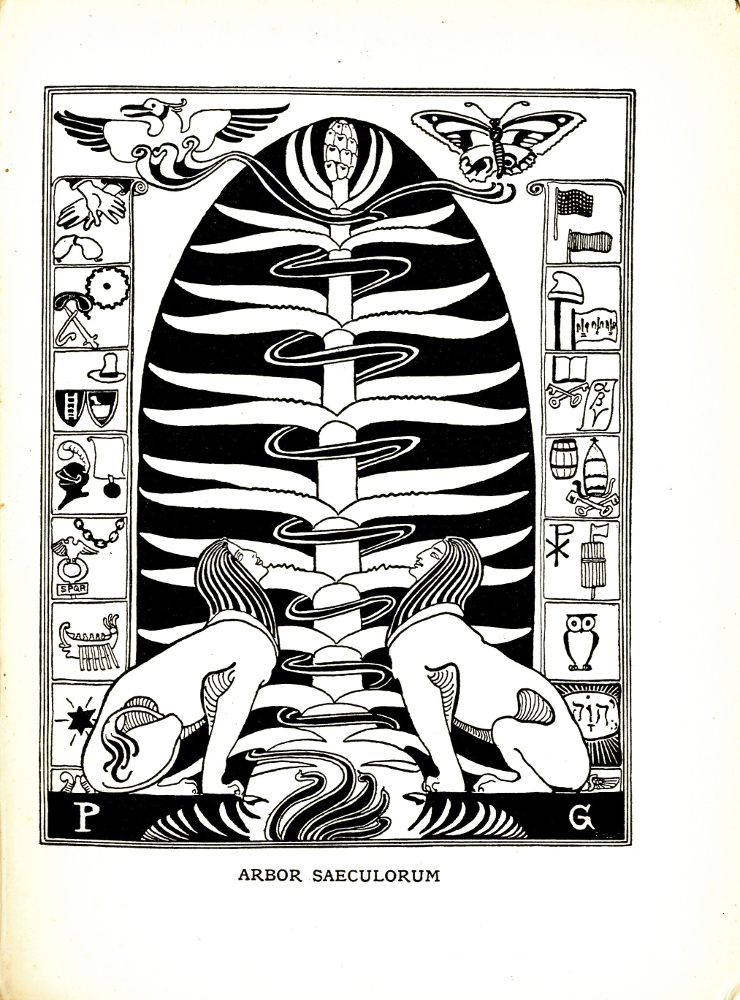 """Image is of two sphinxes on either side of the Arbor Saeculorum, or the Tree of Life. At the top of the tree on the left side is the Phoenix of action, and on the right is a butterfly representing the Psyche of thought (Welter 89). There are two scrolls on either side of the image. Both of them are divided into seven squares, within each resides an image. The images on either side that are on the same level relate to each other, and represent major historical eras (Hysler-Rubin 45). Beginning at the bottom, are the hexagonal Star of David (left) and the term for the Hebrew God (left). These represent Israel, which Geddes considered to be the first stage of Western civilization. The next level suggests the Greek civilization, depicting a boat for being sea-going (left), and an owl to represent wisdom (right) (Hysler-Rubin). Next, Rome is represented by a chain for slaves (left), the fasces for law and justice, and the chi rho sign for emerging Christianity. Moving up, representing the Middle Ages are the helmet of chivalry and the charter of the free cities (left) and the papal tiara and a barrel (right). On the next level, representing the renaissance are the blazons of noblemen and the hat of the Puritan movement (left) and the Greek letters symbolizing knowledge and the bible (right). Next and symbolizing the French Revolution are swords and a cogwheel (left) and the liberty hat rising above the fleur-de-lis (right). Finally, at the highest level representing a criticism of contemporary capitalism are the empty hands of the poor (left) and the flags of anarchism and socialism (right) (Welter 89). The letter """"P"""" is in the lower-left corner of the image, and the letter """"G"""" is in the lower right; these are Patrick Geddes own initials. The image is vertically displayed."""
