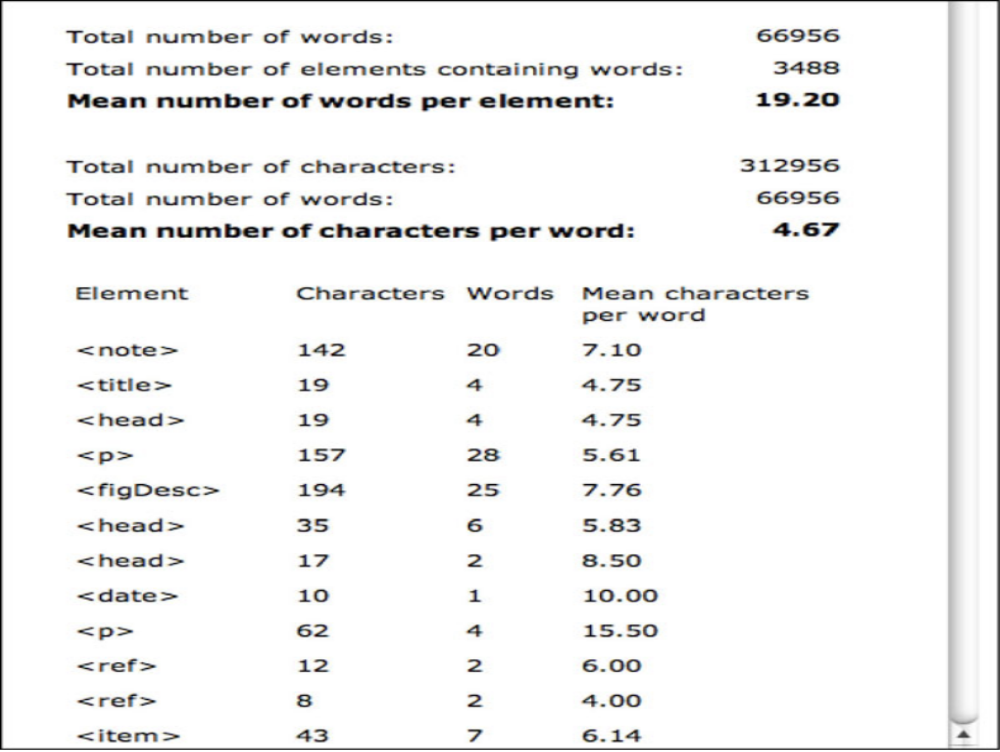 Word and element statistics for The Yellow Book Volume 1.